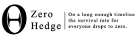 ZeroHedge